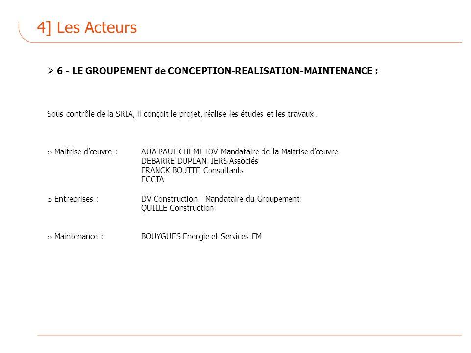 4] Les Acteurs 6 - LE GROUPEMENT de CONCEPTION-REALISATION-MAINTENANCE :